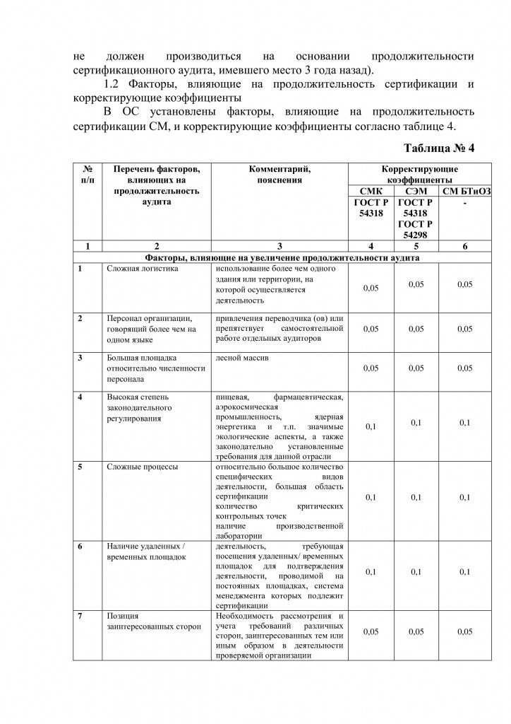 Расчет стоимости сертификации СМ-2019 (2)-6