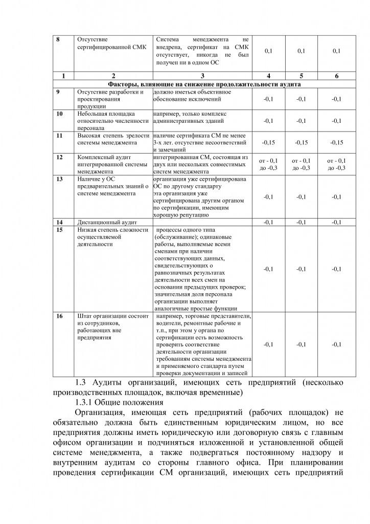 Расчет стоимости сертификации СМ-2019 (2)-7